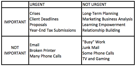 prioritization-table